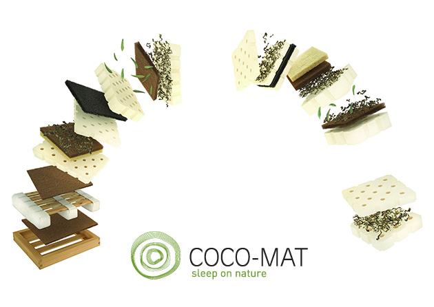 I materiali di COCO-MAT.