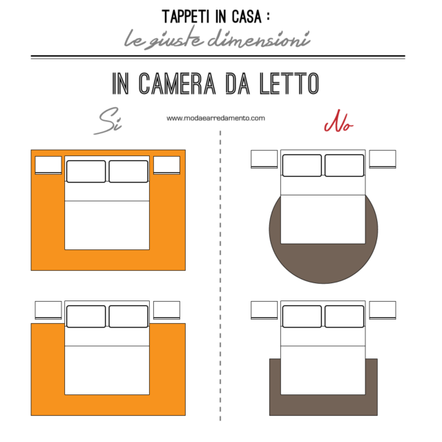 Amazon tappeti camera da letto casamia idea di immagine - Tappeti camera da letto amazon ...
