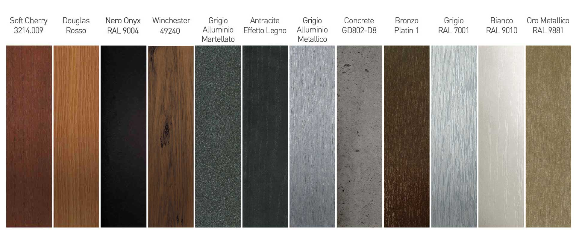 colori standard consegna 60 gg Oknoplast